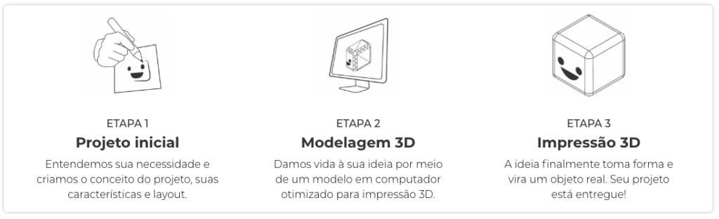 impressao-3d-sao-paulo